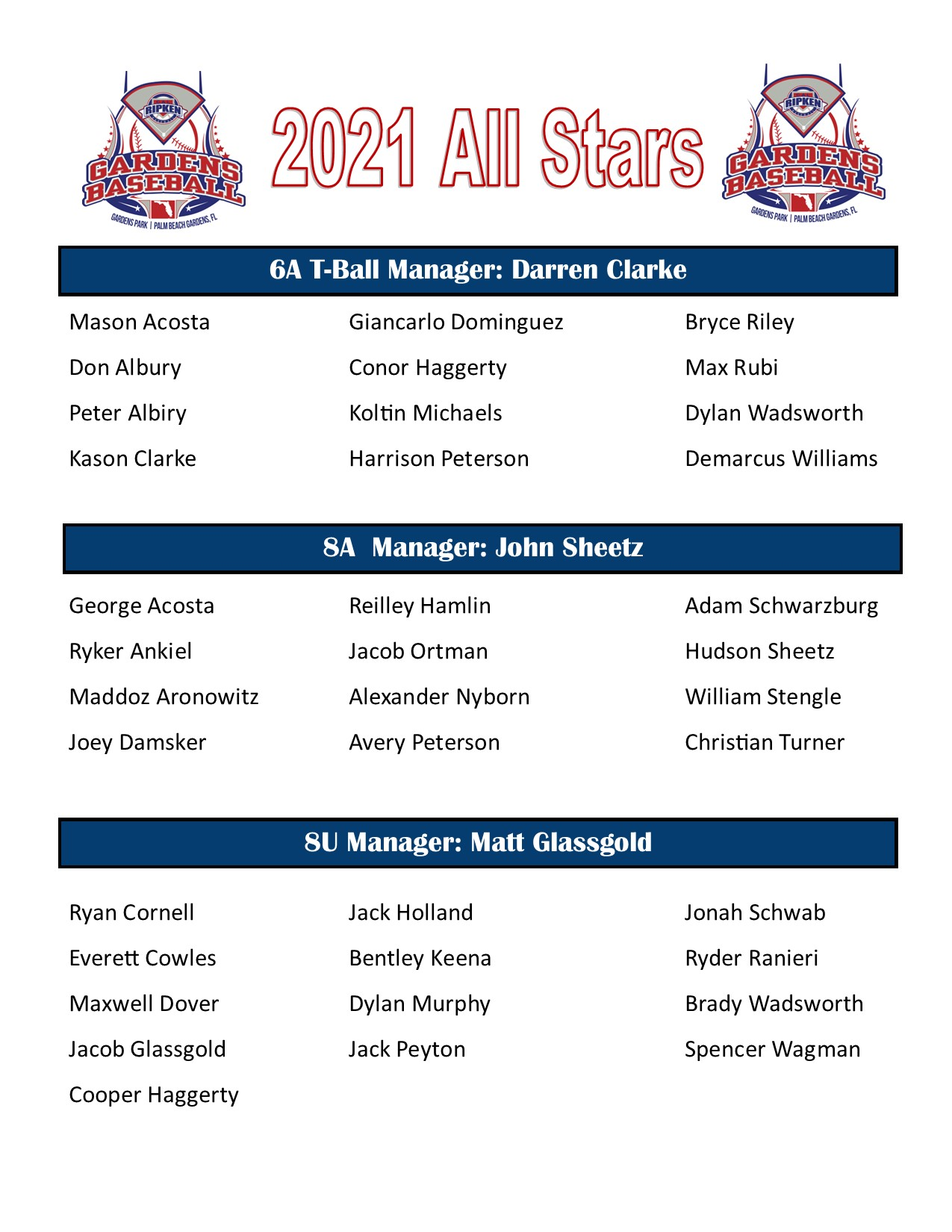 2019 All Star Rosters